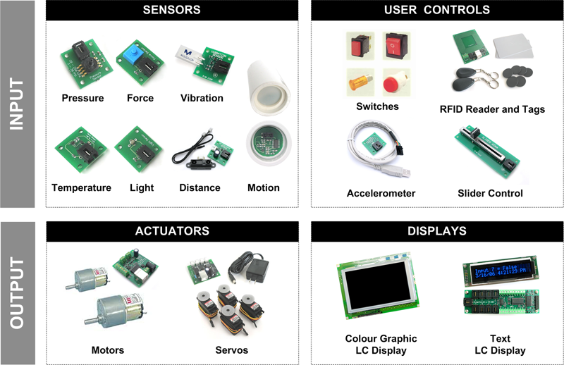 Input output devices computer graphics pdf download